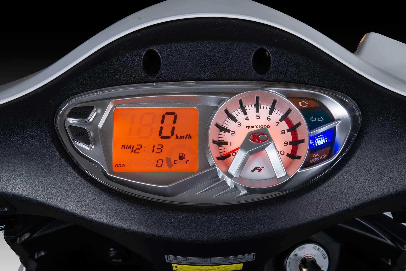 speedometer gp 125